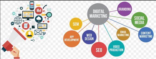 You Need A Dallas Digital Marketing Company